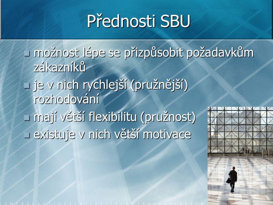 Přednosti SBU možnost lépe se přizpůsobit požadavkům zákazníků možnost lépe se přizpůsobit požadavkům zákazníků je v nich rychlejší (pružnější) rozhodování je v nich rychlejší (pružnější) rozhodování mají větší flexibilitu (pružnost) mají větší flexibilitu (pružnost) existuje v nich větší motivace existuje v nich větší motivace