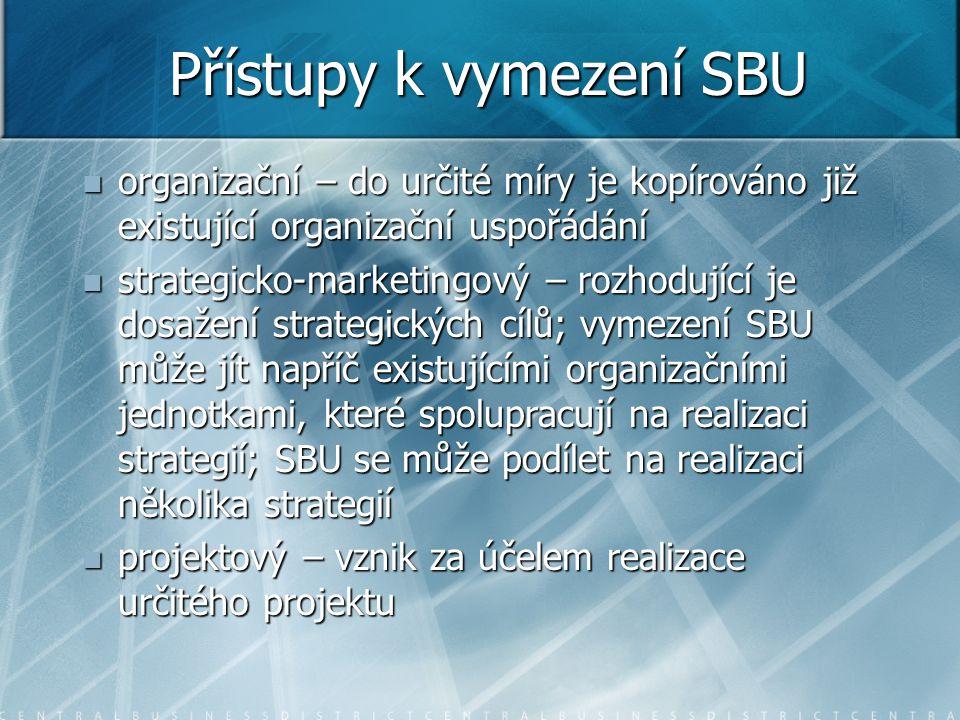 Přístupy k vymezení SBU organizační – do určité míry je kopírováno již existující organizační uspořádání organizační – do určité míry je kopírováno již existující organizační uspořádání strategicko-marketingový – rozhodující je dosažení strategických cílů; vymezení SBU může jít napříč existujícími organizačními jednotkami, které spolupracují na realizaci strategií; SBU se může podílet na realizaci několika strategií strategicko-marketingový – rozhodující je dosažení strategických cílů; vymezení SBU může jít napříč existujícími organizačními jednotkami, které spolupracují na realizaci strategií; SBU se může podílet na realizaci několika strategií projektový – vznik za účelem realizace určitého projektu projektový – vznik za účelem realizace určitého projektu