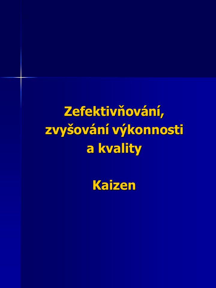 Zefektivňování, zvyšování výkonnosti a kvality Kaizen