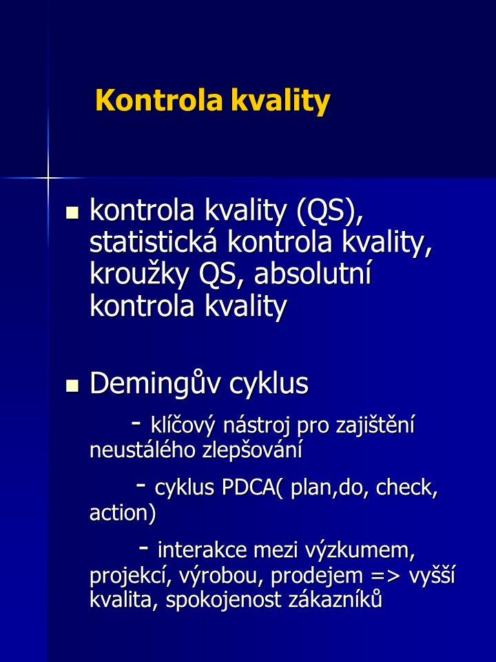 Kontrola kvality kontrola kvality (QS), statistická kontrola kvality, kroužky QS, absolutní kontrola kvality kontrola kvality (QS), statistická kontrola kvality, kroužky QS, absolutní kontrola kvality Demingův cyklus Demingův cyklus - klíčový nástroj pro zajištění neustálého zlepšování - klíčový nástroj pro zajištění neustálého zlepšování - cyklus PDCA( plan,do, check, action) - cyklus PDCA( plan,do, check, action) - interakce mezi výzkumem, projekcí, výrobou, prodejem => vyšší kvalita, spokojenost zákazníků - interakce mezi výzkumem, projekcí, výrobou, prodejem => vyšší kvalita, spokojenost zákazníků