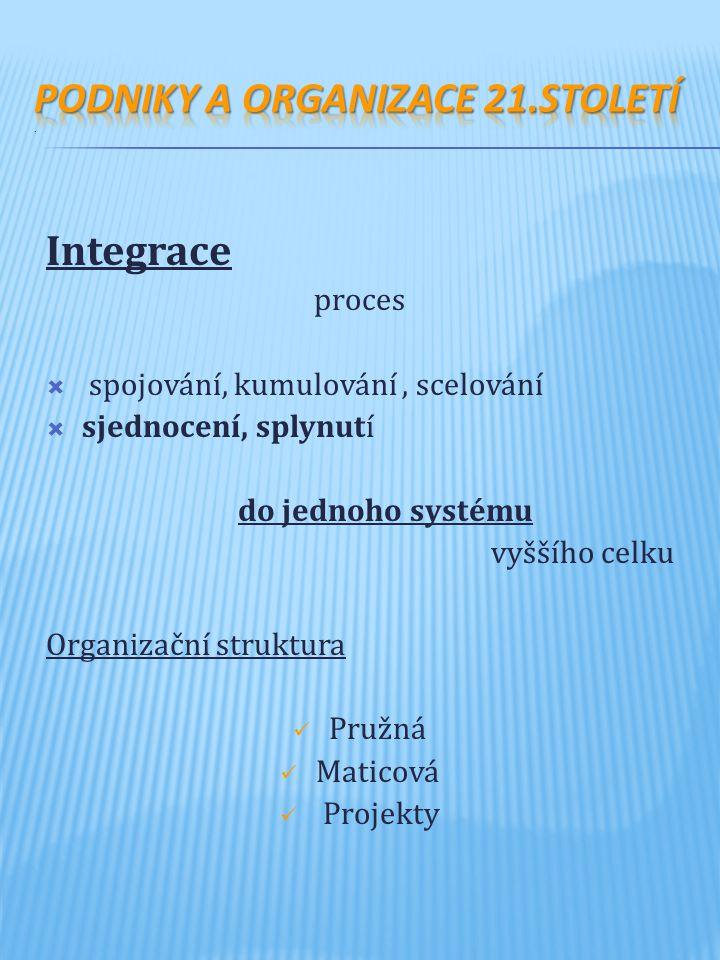 Integrace proces  spojování, kumulování, scelování  sjednocení, splynutí do jednoho systému vyššího celku Organizační struktura Pružná Maticová Projekty