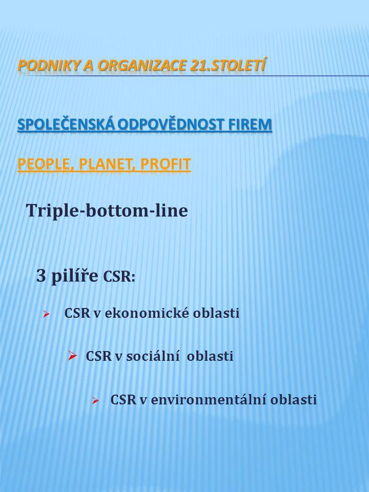 Triple-bottom-line 3 pilíře CSR:  CSR v ekonomické oblasti  CSR v sociální oblasti  CSR v environmentální oblasti