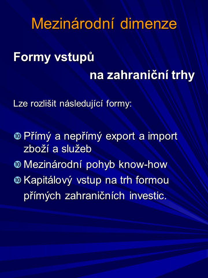 Mezinárodní dimenze Formy vstupů na zahraniční trhy Lze rozlišit následující formy:  Přímý a nepřímý export a import zboží a služeb  Mezinárodní pohyb know-how  Kapitálový vstup na trh formou přímých zahraničních investic.