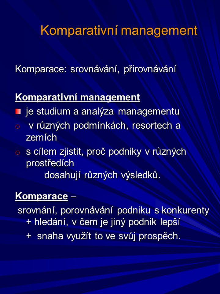 Komparativní management Manažerské funkce a činnosti