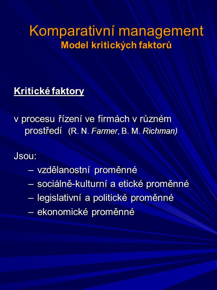 Komparativní management Model kritických faktorů Kritické faktory v procesu řízení ve firmách v různém prostředí (R.