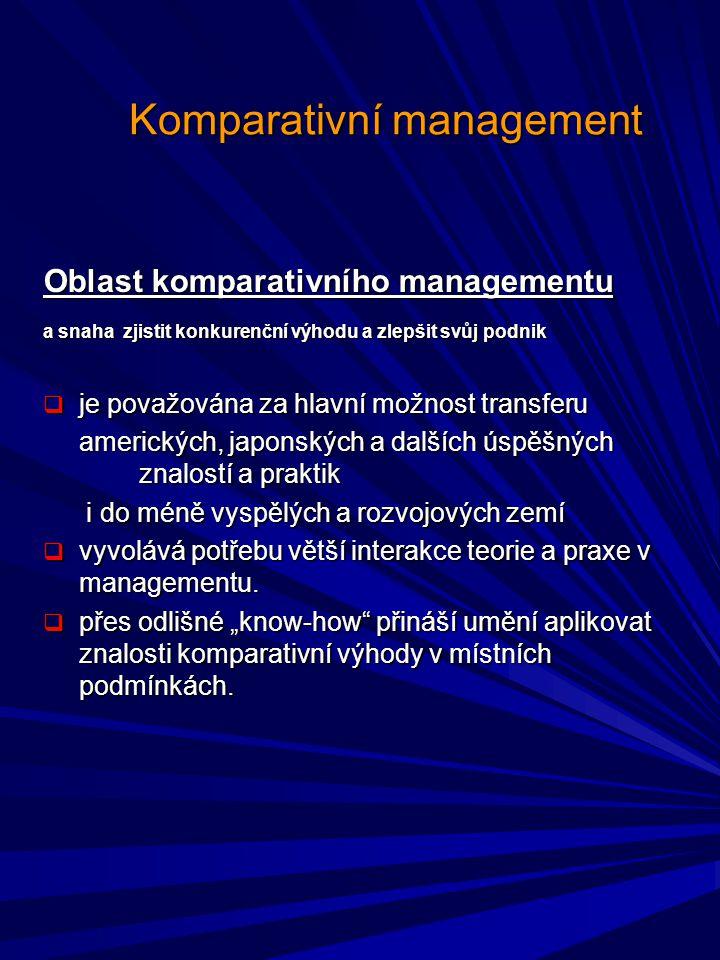 Komparativní management Koontzův model Vnější prostředí firem Manažerské funkce a činnosti Podnikové funkce a činnosti