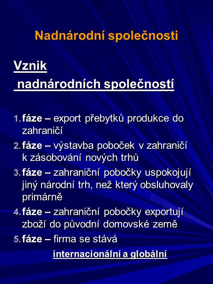 Nadnárodní společnosti Vznik nadnárodních společností nadnárodních společností 1.