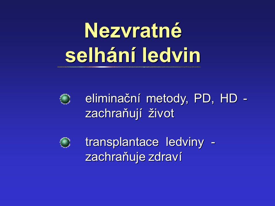 Nezvratné selhání ledvin transplantace ledviny - zachraňuje zdraví eliminační metody, PD, HD - zachraňují život