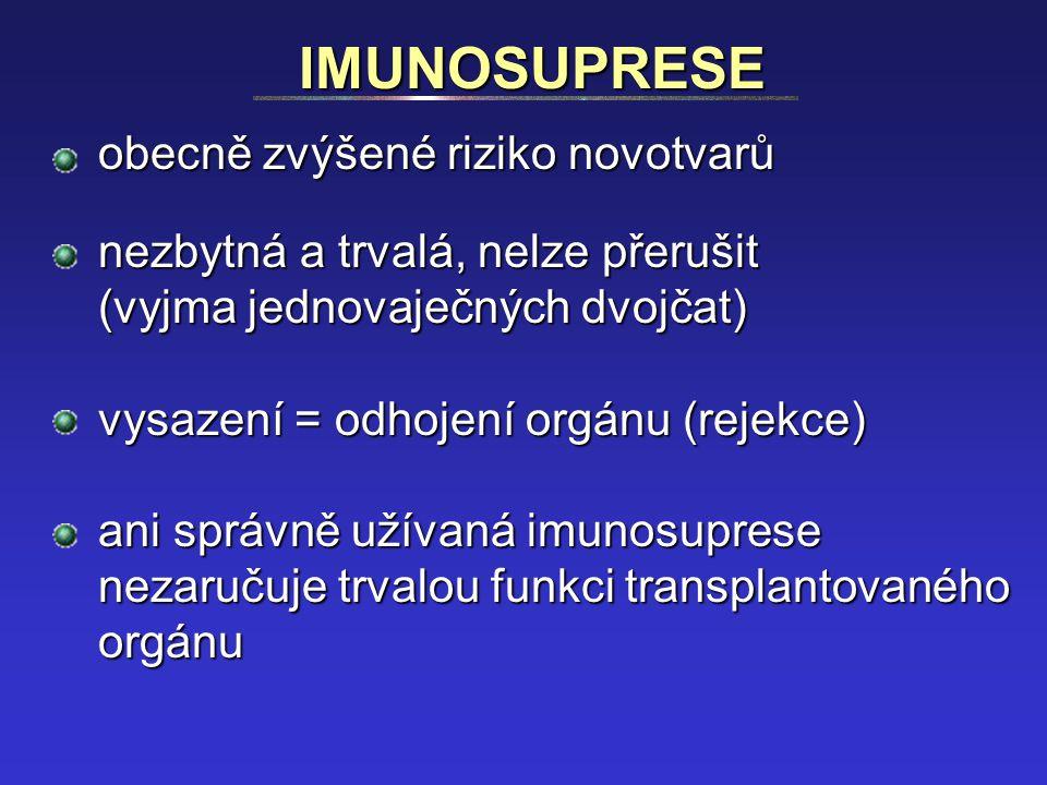 IMUNOSUPRESE obecně zvýšené riziko novotvarů nezbytná a trvalá, nelze přerušit (vyjma jednovaječných dvojčat) vysazení = odhojení orgánu (rejekce) ani