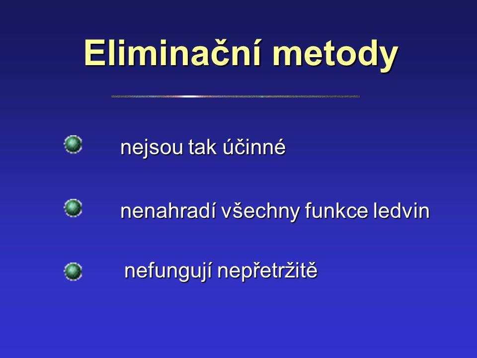 KORTIKOIDY klíčová role více než 40 let řada vedlejších účinků - poruchy metabolismu glycidů, elektrolytů, osteoporóza, aseptické kostní nekrózy, kožní fragilita, katarakta, psychózy, zvýšená vnímavost k infekcím, negativní účinky na zažívací trakt snaha o minimalizaci užívání