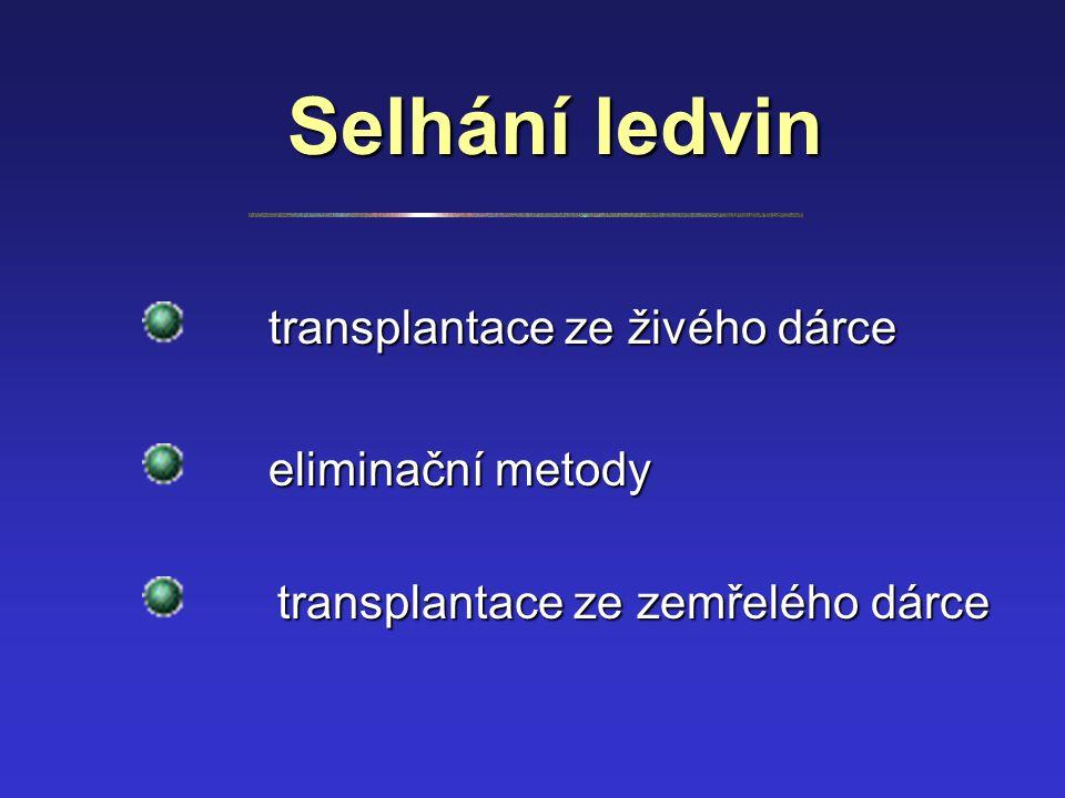 Selhání ledvin transplantace ze živého dárce eliminační metody transplantace ze zemřelého dárce