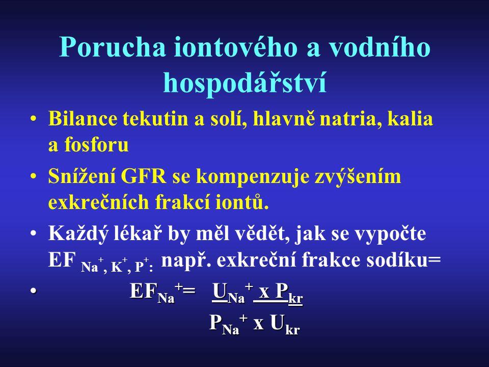 Porucha iontového a vodního hospodářství Bilance tekutin a solí, hlavně natria, kalia a fosforu Snížení GFR se kompenzuje zvýšením exkrečních frakcí i