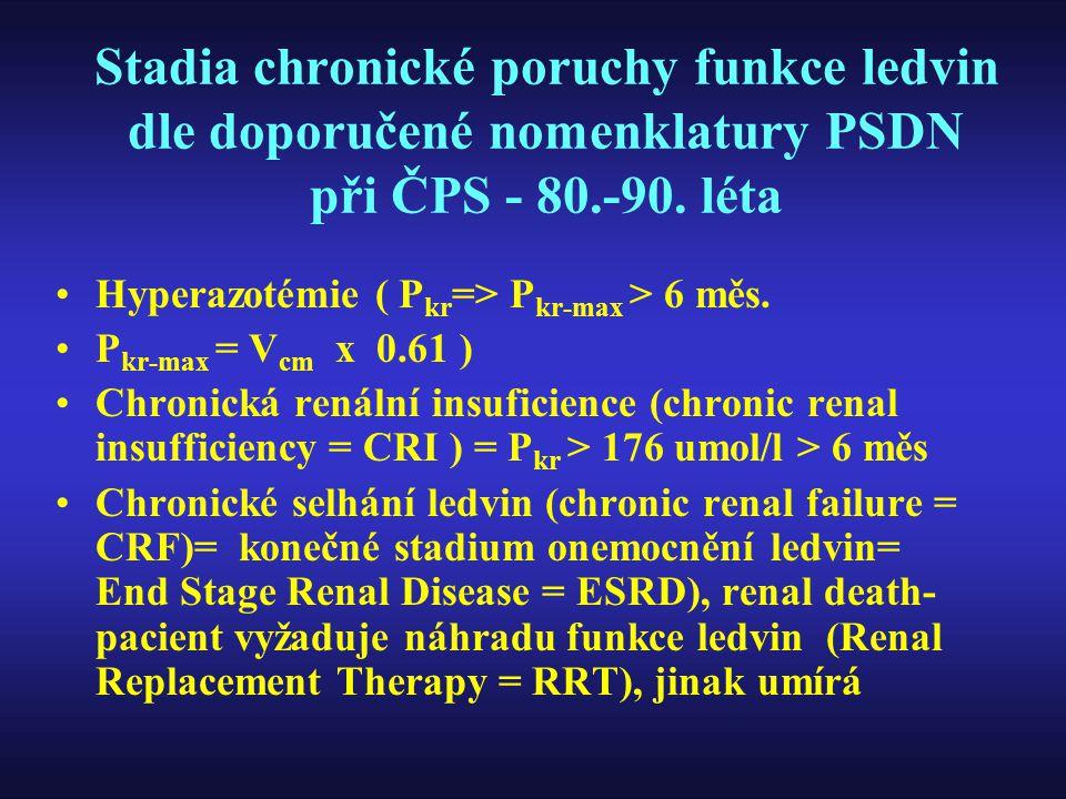 Stadia chronické poruchy funkce ledvin dle doporučené nomenklatury PSDN při ČPS - 80.-90. léta Hyperazotémie ( P kr => P kr-max > 6 měs. P kr-max = V