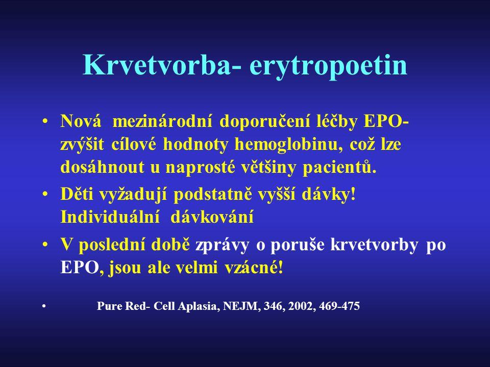 Krvetvorba- erytropoetin Nová mezinárodní doporučení léčby EPO- zvýšit cílové hodnoty hemoglobinu, což lze dosáhnout u naprosté většiny pacientů. Děti