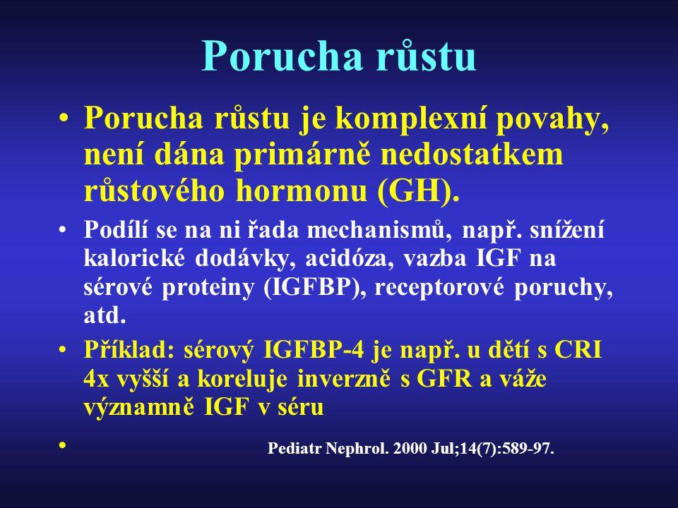 Porucha růstu Porucha růstu je komplexní povahy, není dána primárně nedostatkem růstového hormonu (GH). Podílí se na ni řada mechanismů, např. snížení