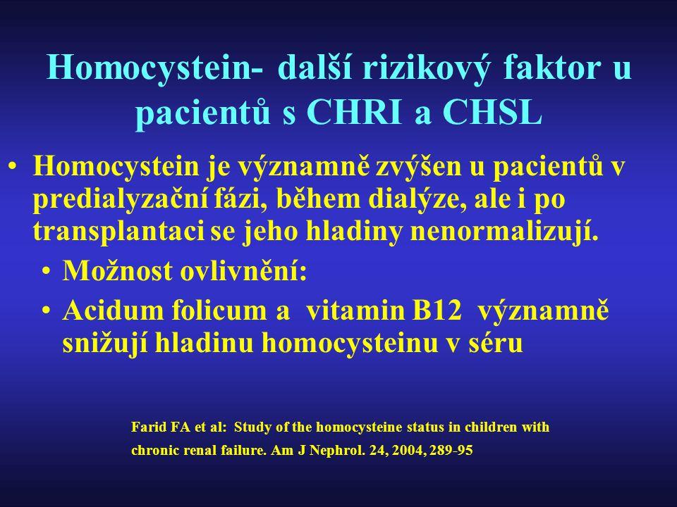 Homocystein- další rizikový faktor u pacientů s CHRI a CHSL Homocystein je významně zvýšen u pacientů v predialyzační fázi, během dialýze, ale i po tr