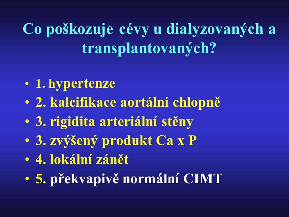Co poškozuje cévy u dialyzovaných a transplantovaných? 1. h ypertenze 2. kalcifikace aortální chlopně 3. rigidita arteriální stěny 3. zvýšený produkt