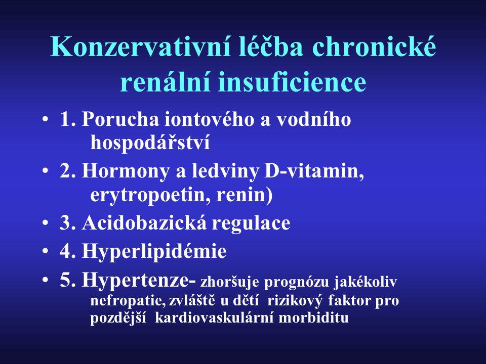 Konzervativní léčba chronické renální insuficience 1. Porucha iontového a vodního hospodářství 2. Hormony a ledviny D-vitamin, erytropoetin, renin) 3.