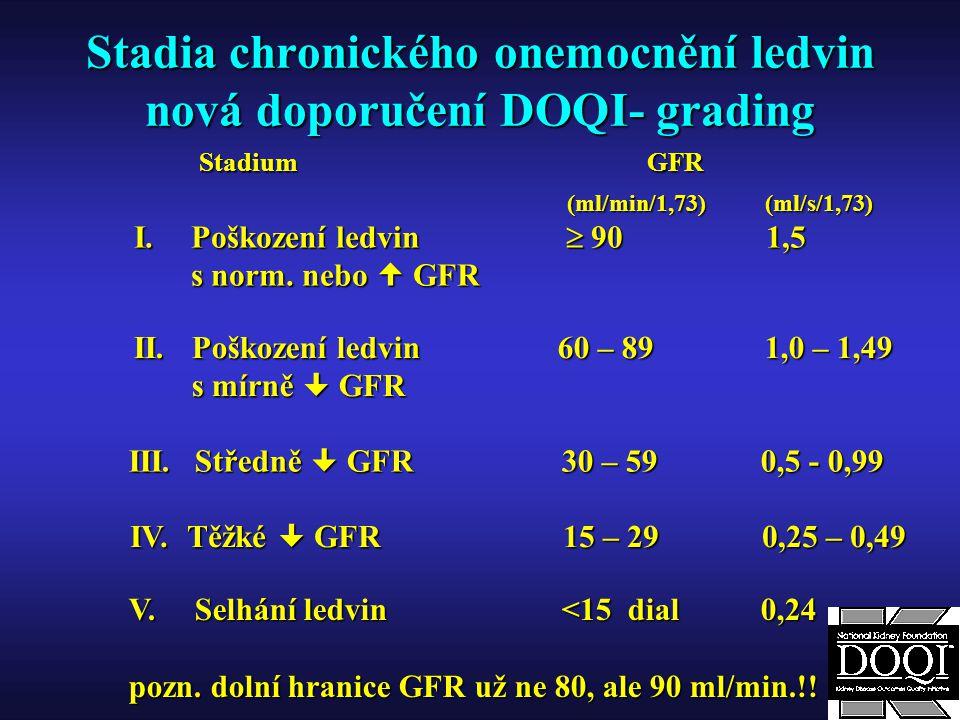 Stadia chronického onemocnění ledvin nová doporučení DOQI- grading Stadium GFR Stadium GFR (ml/min/1,73) (ml/s/1,73) I.Poškození ledvin  901,5 s norm