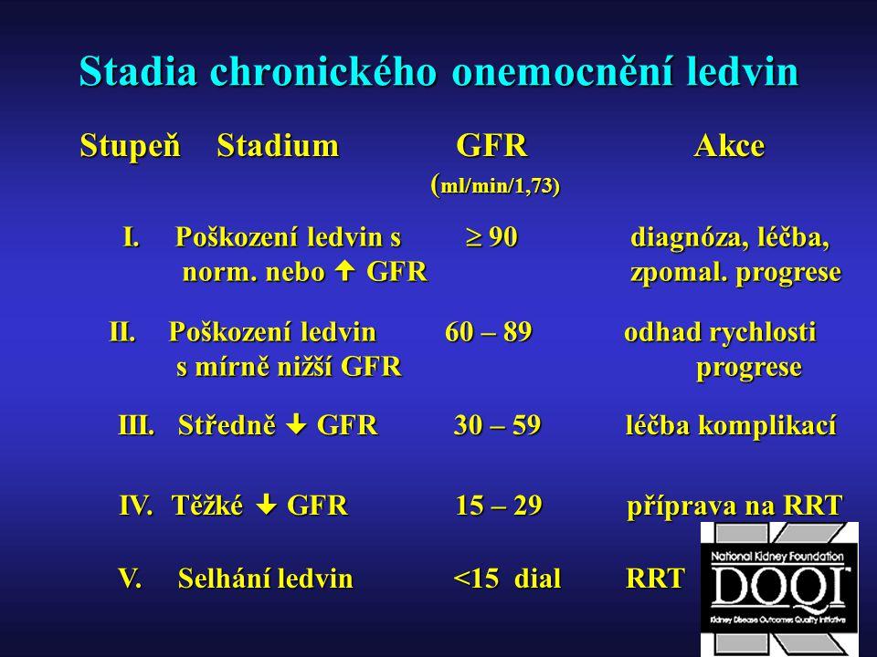 Stadia chronického onemocnění ledvin Stupeň Stadium GFRAkce ( ml/min/1,73) I.Poškození ledvin s  90diagnóza, léčba, norm. nebo  GFRzpomal. progrese