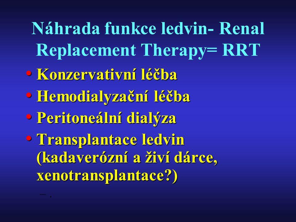 Náhrada funkce ledvin- Renal Replacement Therapy= RRT Konzervativní léčba Konzervativní léčba Hemodialyzační léčba Hemodialyzační léčba Peritoneální d