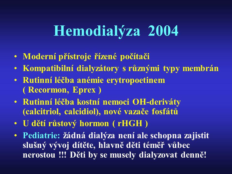 Hemodialýza 2004 Moderní přístroje řízené počítači Kompatibilní dialyzátory s různými typy membrán Rutinní léčba anémie erytropoetinem ( Recormon, Epr