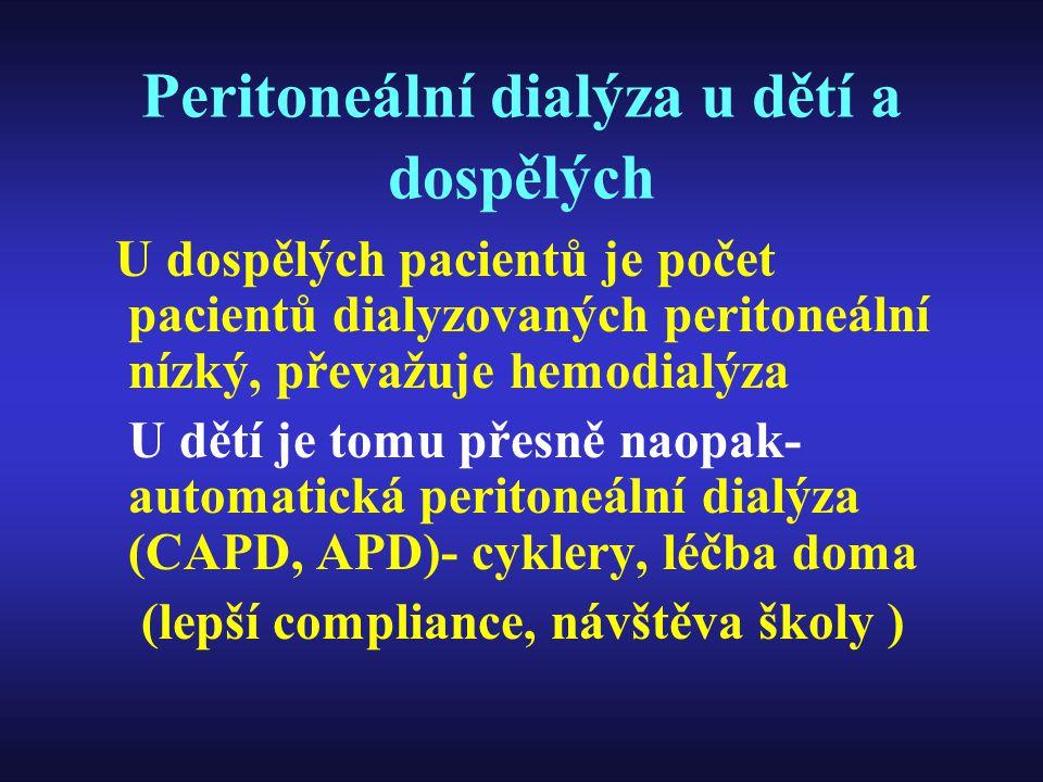 Peritoneální dialýza u dětí a dospělých U dospělých pacientů je počet pacientů dialyzovaných peritoneální nízký, převažuje hemodialýza U dětí je tomu