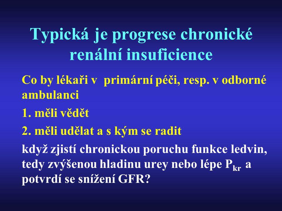 Typická je progrese chronické renální insuficience Co by lékaři v primární péči, resp. v odborné ambulanci 1. měli vědět 2. měli udělat a s kým se rad