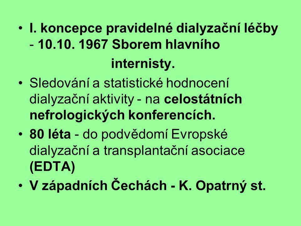 I. koncepce pravidelné dialyzační léčby - 10.10. 1967 Sborem hlavního internisty. Sledování a statistické hodnocení dialyzační aktivity - na celostátn