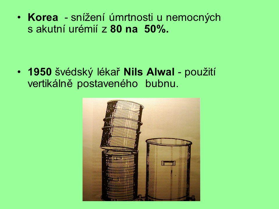 Korea - snížení úmrtnosti u nemocných s akutní urémií z 80 na 50%. 1950 švédský lékař Nils Alwal - použití vertikálně postaveného bubnu.