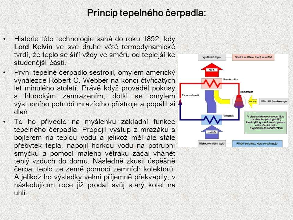 Princip tepelného čerpadla: Historie této technologie sahá do roku 1852, kdy Lord Kelvin ve své druhé větě termodynamické tvrdí, že teplo se šíří vždy