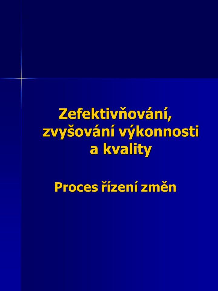 Zefektivňování, zvyšování výkonnosti a kvality Proces řízení změn