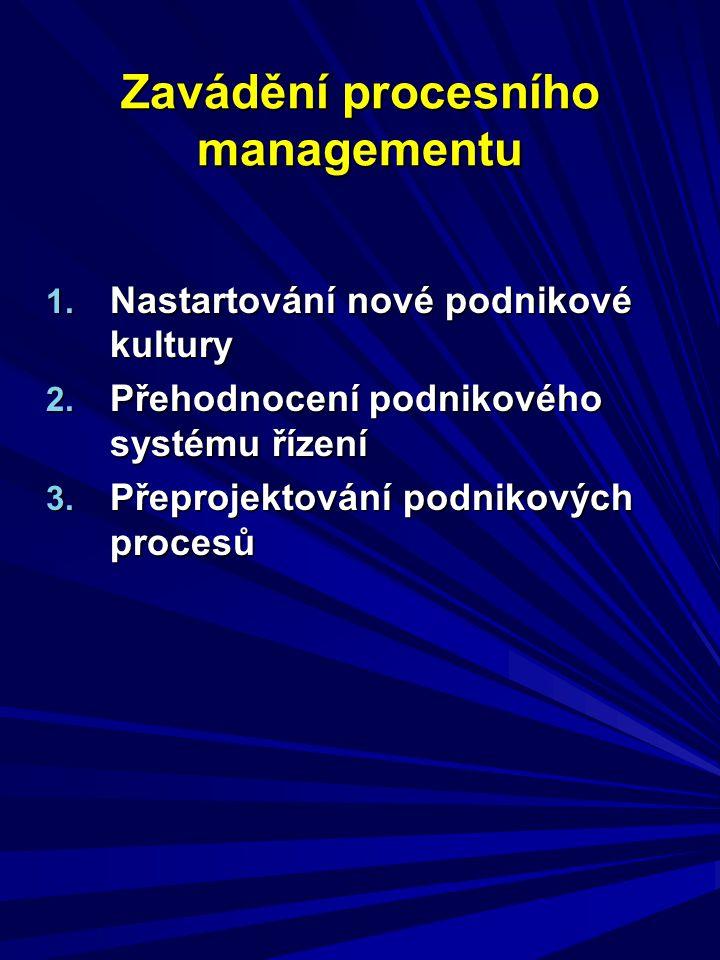 Zavádění procesního managementu 1.Nastartování nové podnikové kultury 2.
