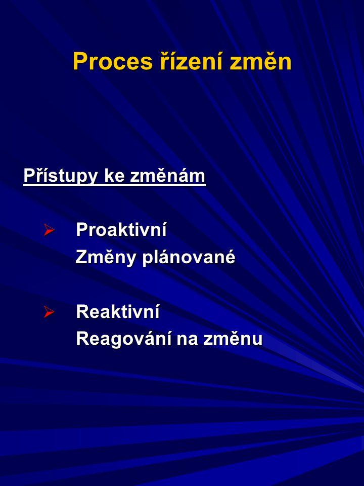 Proces řízení změn Přístupy ke změnám  Funkční, tradiční metoda  Procesní management