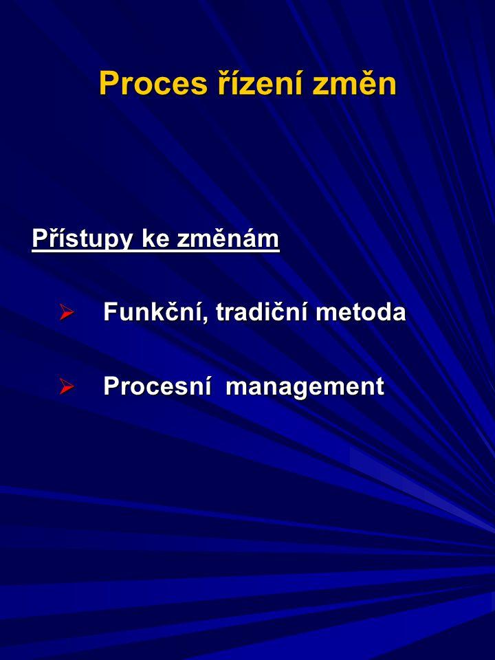 Proces řízení změn Přístupy ke změnám Funkční, tradiční metoda Zaměřuje se na výsledky a důsledky Nástrojem je ekonomická analýza Opatření směřují k hierarchické úrovní - funkčním místům Procesní management Zaměřuje se na příčiny Vytvoření přidané hodnoty pro zákazníka Opatření směřují k procesům