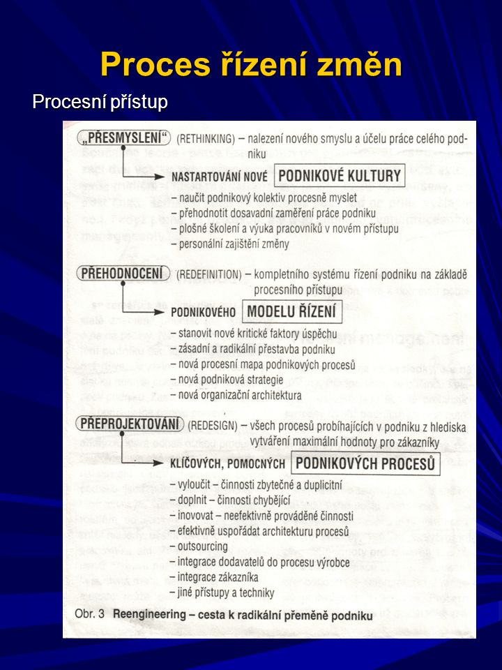 Procesní management procesní řízení: - nástroj k zefektivnění fungování organizace, - nástroj k zefektivnění fungování organizace, - odstranění nadbytečných aktivit v procesech, - odstranění nadbytečných aktivit v procesech, - zjednodušení aktivit ve vazbě na organizační strukturu.