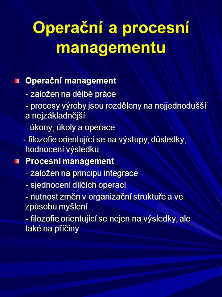 Operační a procesní managementu Operační management - založen na dělbě práce - založen na dělbě práce - procesy výroby jsou rozděleny na nejjednodušší a nejzákladnější - procesy výroby jsou rozděleny na nejjednodušší a nejzákladnější úkony, úkoly a operace úkony, úkoly a operace - filozofie orientující se na výstupy, důsledky, hodnocení výsledků - filozofie orientující se na výstupy, důsledky, hodnocení výsledků Procesní management - založen na principu integrace - založen na principu integrace - sjednocení dílčích operací - sjednocení dílčích operací - nutnost změn v organizační struktuře a ve způsobu myšlení - nutnost změn v organizační struktuře a ve způsobu myšlení - filozofie orientující se nejen na výsledky, ale také na příčiny - filozofie orientující se nejen na výsledky, ale také na příčiny