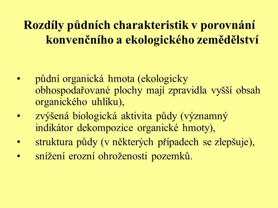Rozdíly půdních charakteristik v porovnání konvenčního a ekologického zemědělství půdní organická hmota (ekologicky obhospodařované plochy mají zpravi