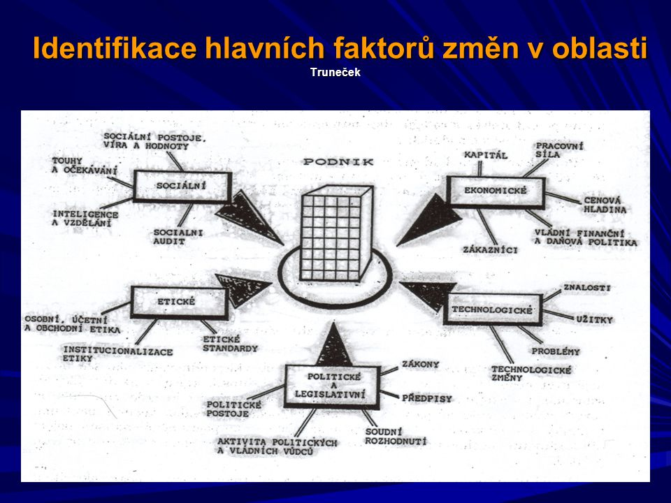 Identifikace hlavních faktorů změn v oblasti Truneček Identifikace hlavních faktorů změn v oblasti Truneček
