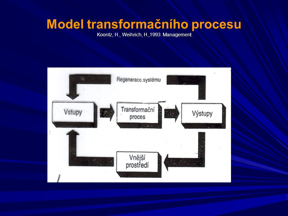 Koontz, H., Weihrich, H.,1993.Management.