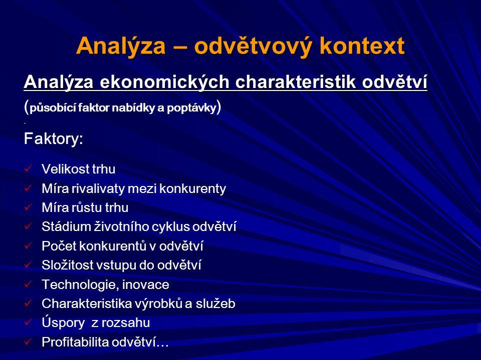Analýza – odvětvový kontext Analýza ekonomických charakteristik odvětví ( působící faktor nabídky a poptávky ).