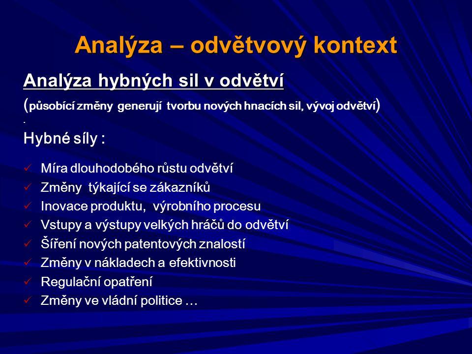 Analýza – odvětvový kontext Analýza hybných sil v odvětví ( působící změny generují tvorbu nových hnacích sil, vývoj odvětví ).
