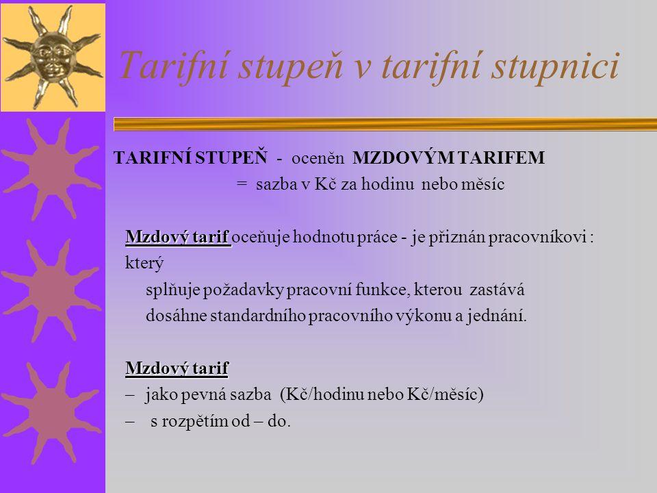 Tarifní stupeň v tarifní stupnici TARIFNÍ STUPEŇ - oceněn MZDOVÝM TARIFEM = sazba v Kč za hodinu nebo měsíc Mzdový tarif Mzdový tarif oceňuje hodnotu