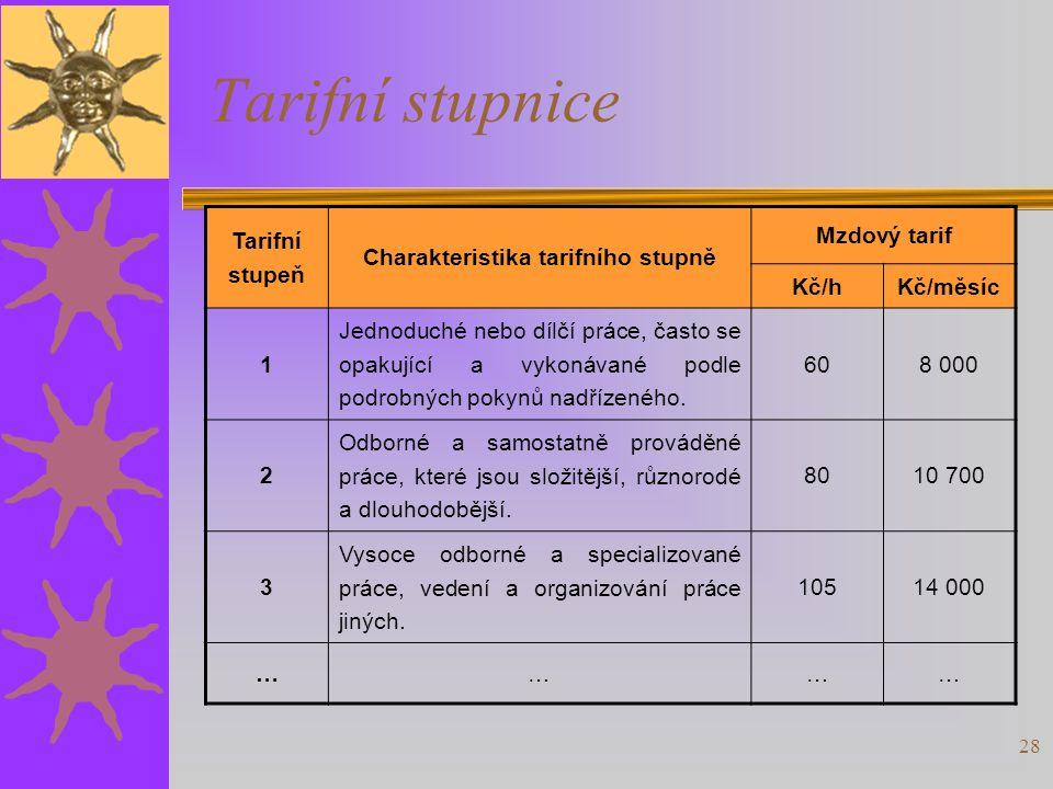 28 Tarifní stupnice Tarifní stupeň Charakteristika tarifního stupně Mzdový tarif Kč/hKč/měsíc 1 Jednoduché nebo dílčí práce, často se opakující a vyko