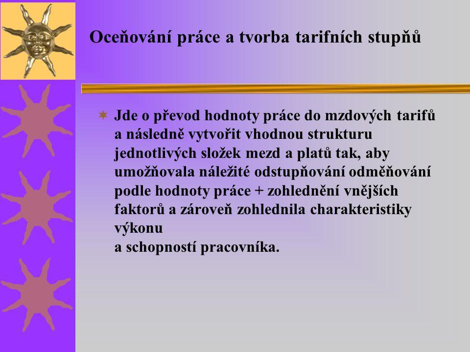 Oceňování práce a tvorba tarifních stupňů  Jde o převod hodnoty práce do mzdových tarifů a následně vytvořit vhodnou strukturu jednotlivých složek me