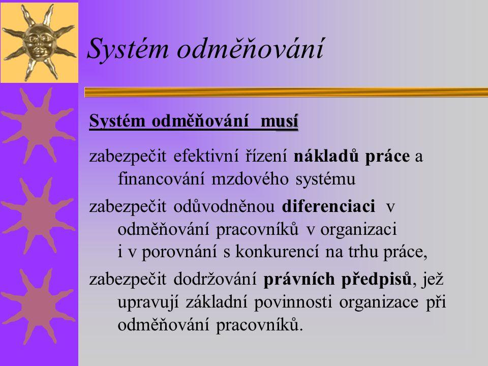 Systém odměňování Zaměstnanecké výhody –Výhody sociální povahy (životní pojištění, půjčky, péče o děti, dovolená, sport, kultura apod.) –Výhody mající vztah k práci (příspěvky na stravování, nápoje, ubytování, dopravu, vzdělávání apod.) –Výhody spojené s postavením v organizaci (nadstandardní vybavení kanceláře, služební automobil, služební byt, příspěvky na oblečení, mobilní telefon, notebook apod.)