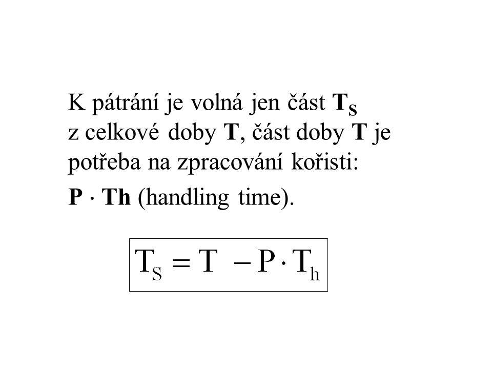 K pátrání je volná jen část T S z celkové doby T, část doby T je potřeba na zpracování kořisti: P  Th (handling time).