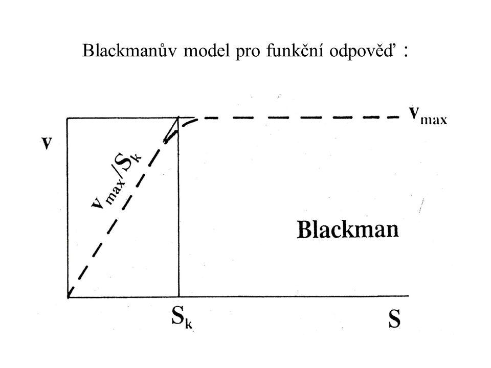 Blackmanův model pro funkční odpověď :