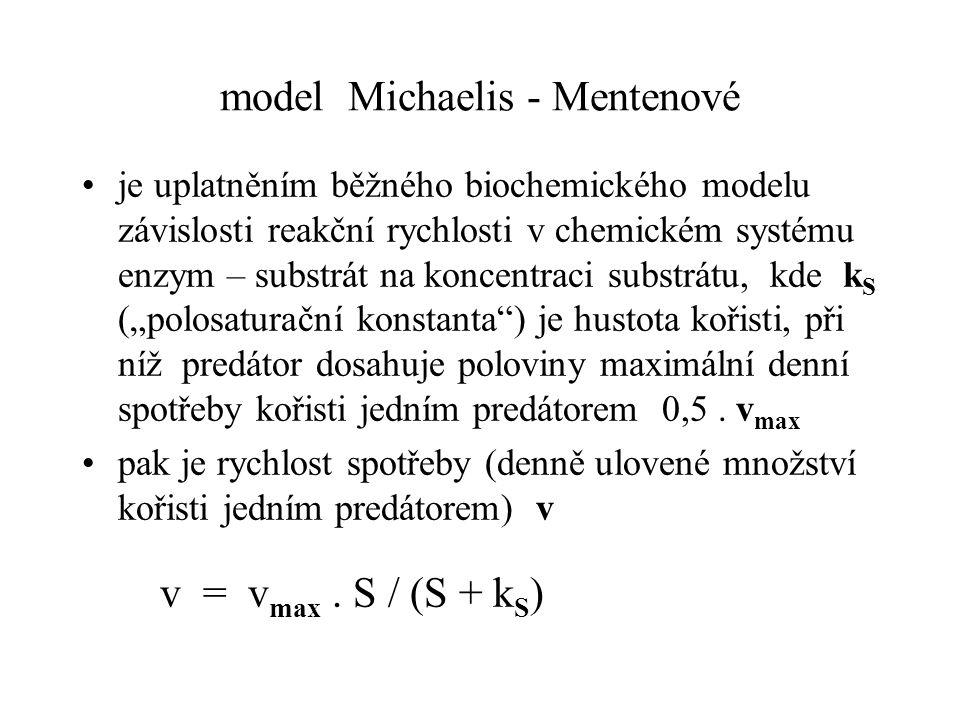 """model Michaelis - Mentenové je uplatněním běžného biochemického modelu závislosti reakční rychlosti v chemickém systému enzym – substrát na koncentraci substrátu, kde k S (""""polosaturační konstanta ) je hustota kořisti, při níž predátor dosahuje poloviny maximální denní spotřeby kořisti jedním predátorem 0,5."""