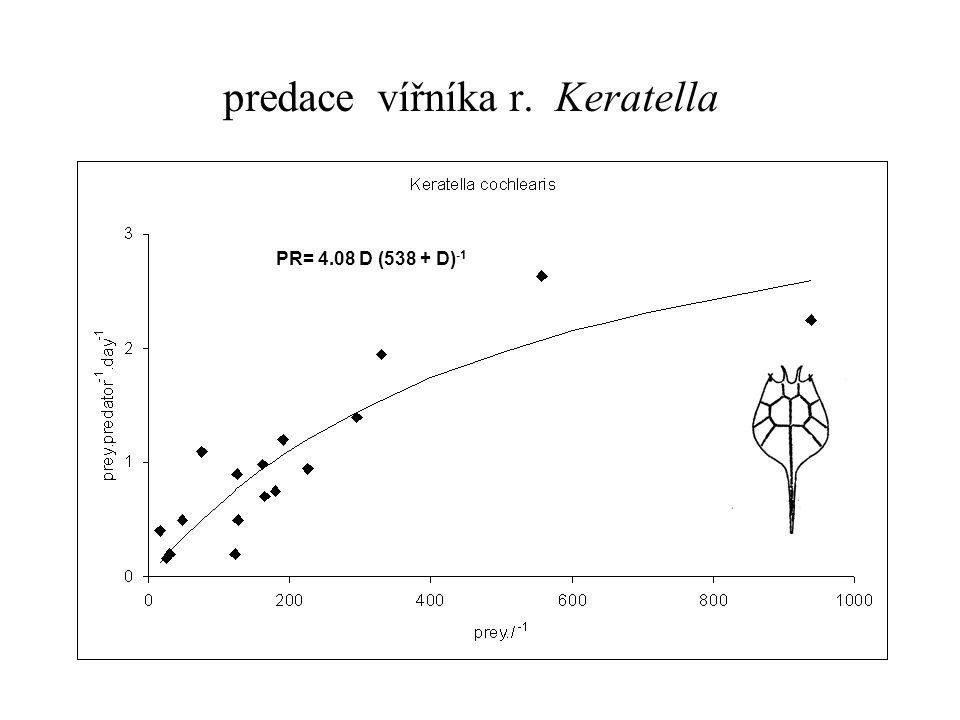 predace vířníka r. Keratella PR= 4.08 D (538 + D) -1